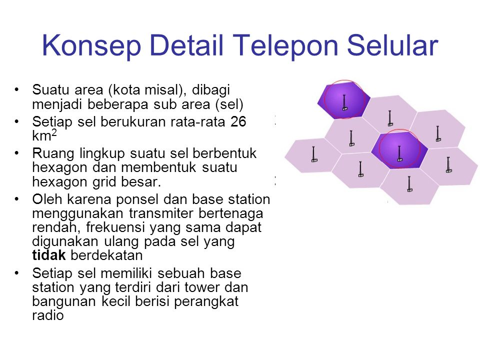 Konsep Detail Telepon Selular