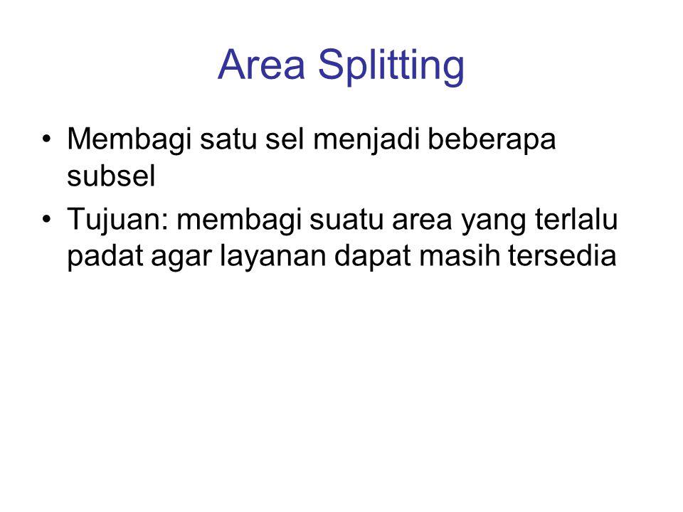 Area Splitting Membagi satu sel menjadi beberapa subsel