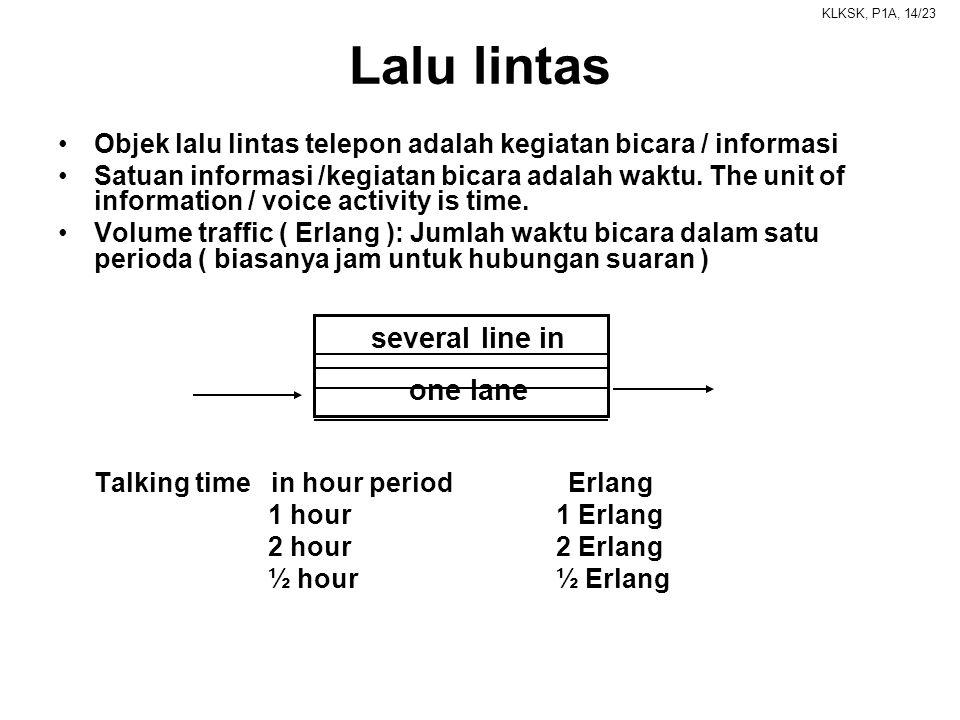 Lalu lintas several line in one lane