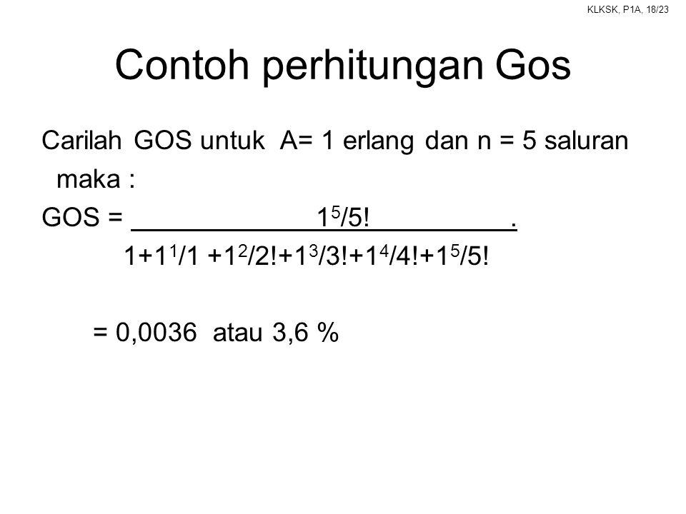 Contoh perhitungan Gos