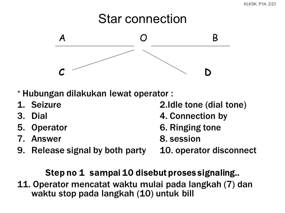 Step no 1 sampai 10 disebut proses signaling..