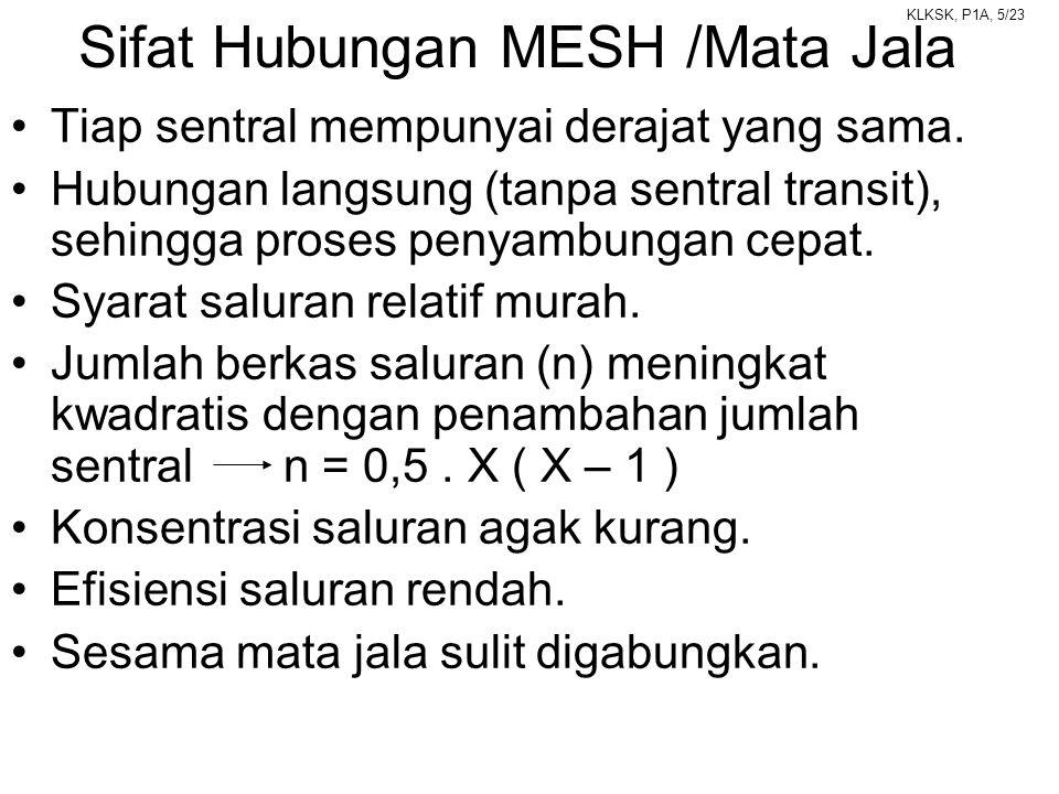 Sifat Hubungan MESH /Mata Jala