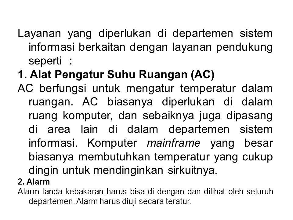 1. Alat Pengatur Suhu Ruangan (AC)