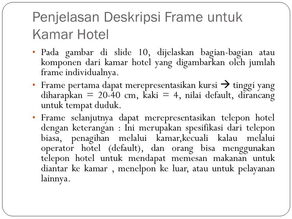 Penjelasan Deskripsi Frame untuk Kamar Hotel