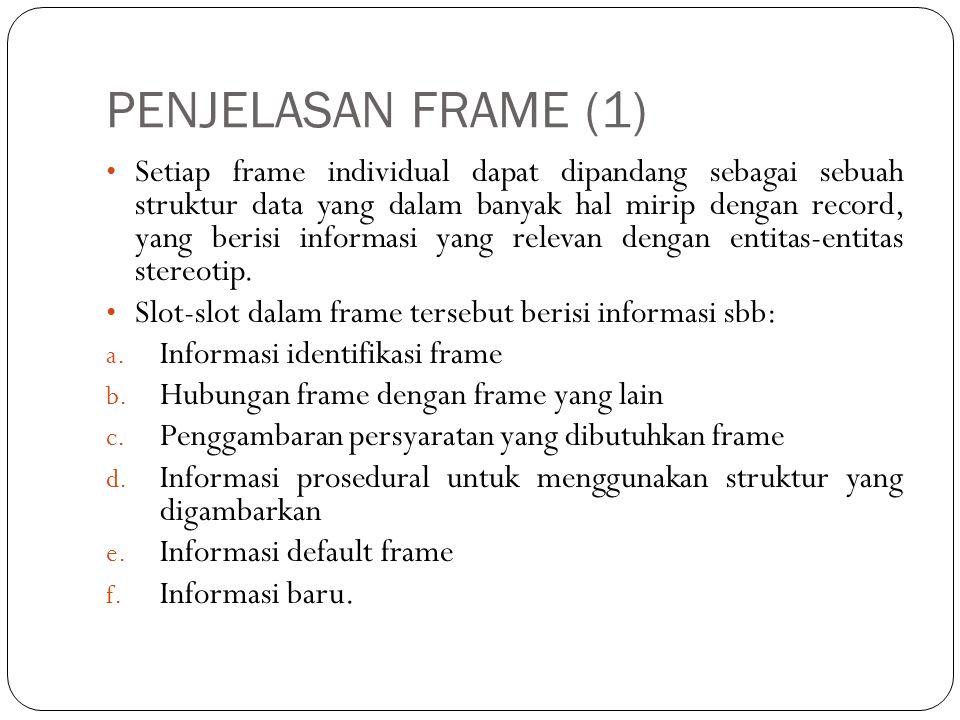 PENJELASAN FRAME (1)