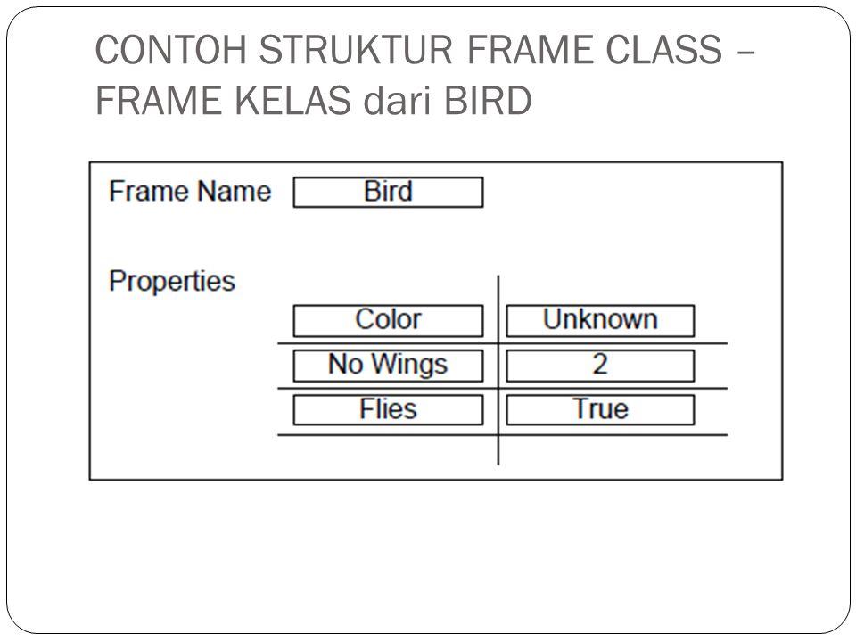 CONTOH STRUKTUR FRAME CLASS – FRAME KELAS dari BIRD