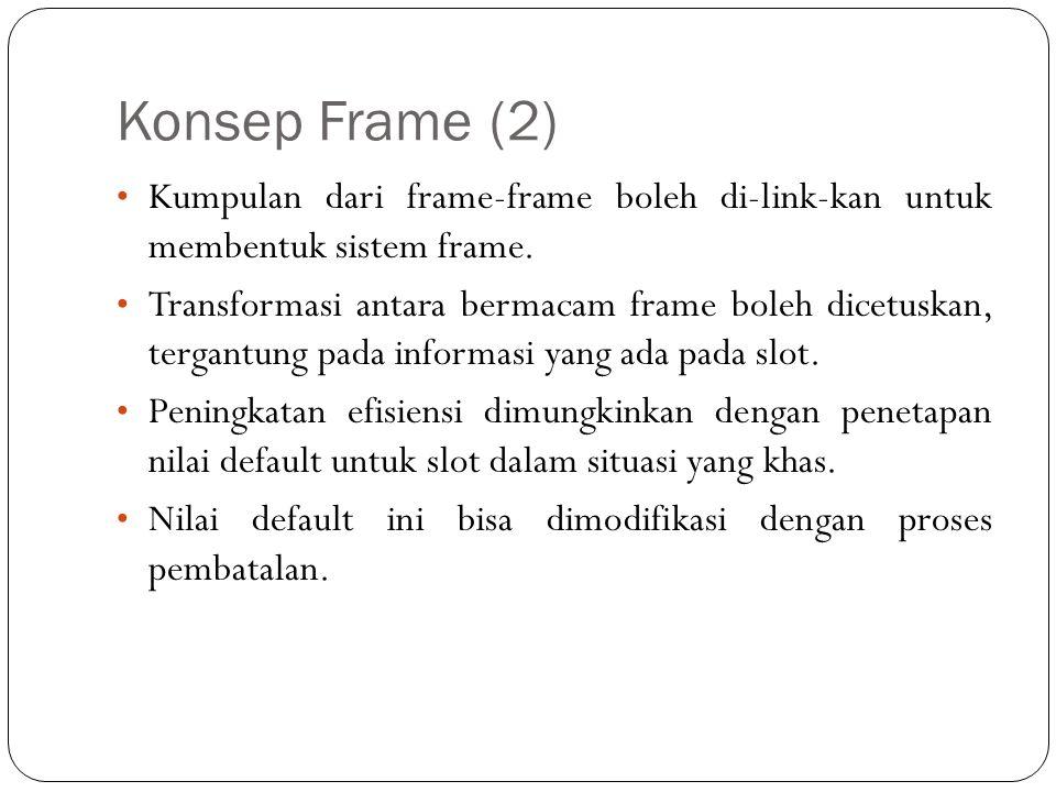 Konsep Frame (2) Kumpulan dari frame-frame boleh di-link-kan untuk membentuk sistem frame.