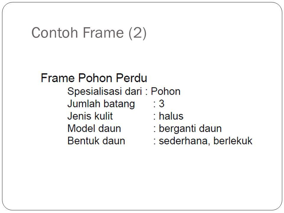 Contoh Frame (2)