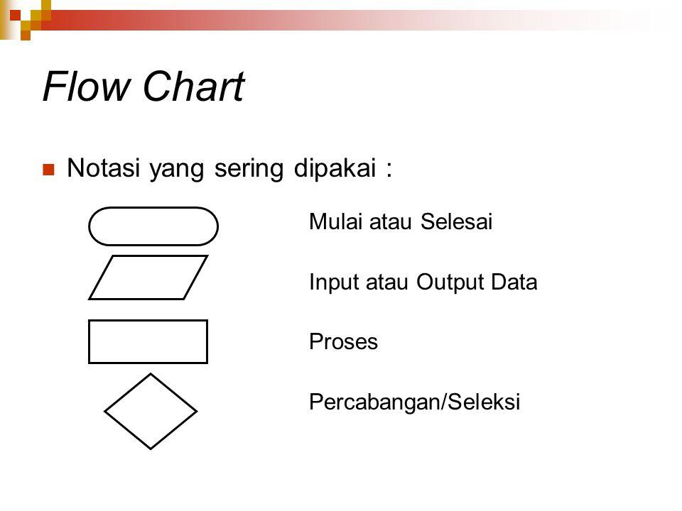 Flow Chart Notasi yang sering dipakai : Mulai atau Selesai