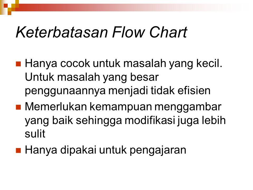 Keterbatasan Flow Chart