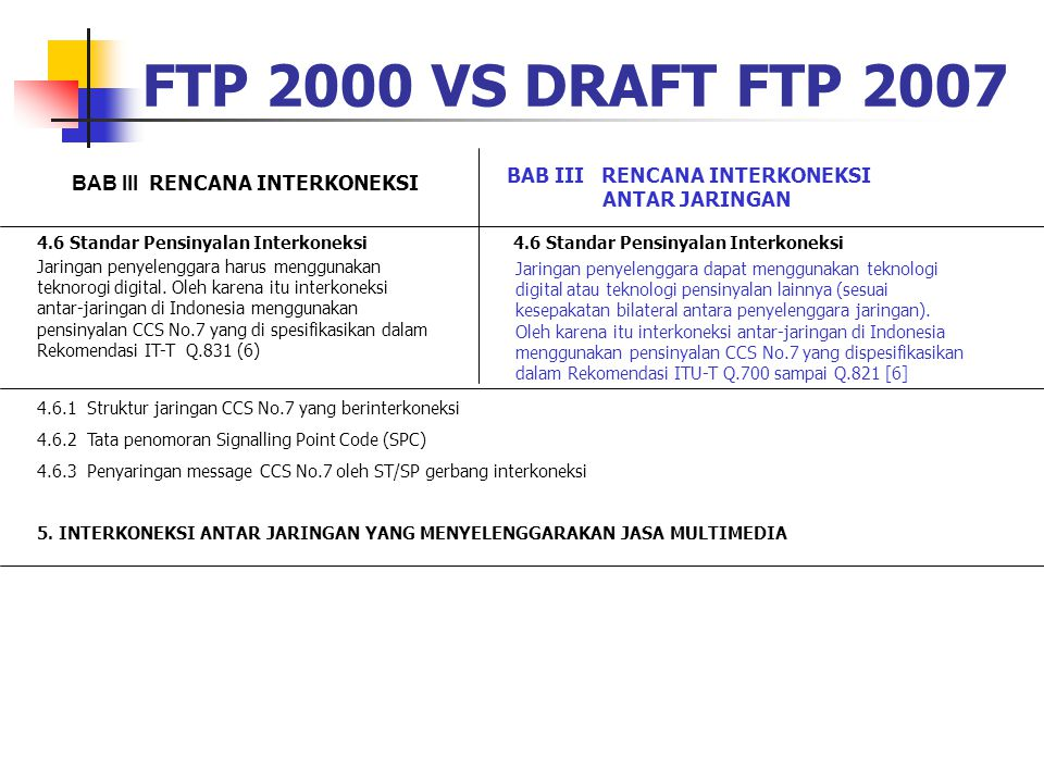 FTP 2000 VS DRAFT FTP 2007 BAB III RENCANA INTERKONEKSI