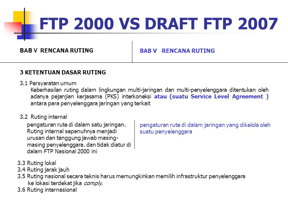 FTP 2000 VS DRAFT FTP 2007 BAB V RENCANA RUTING BAB V RENCANA RUTING