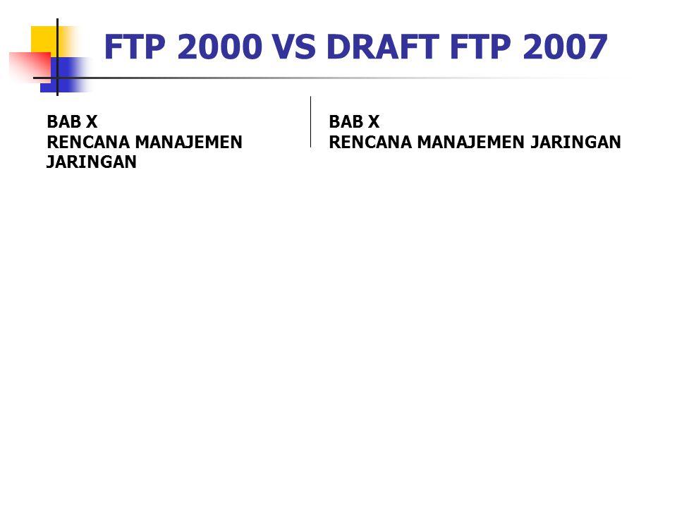 FTP 2000 VS DRAFT FTP 2007 BAB X RENCANA MANAJEMEN JARINGAN BAB X