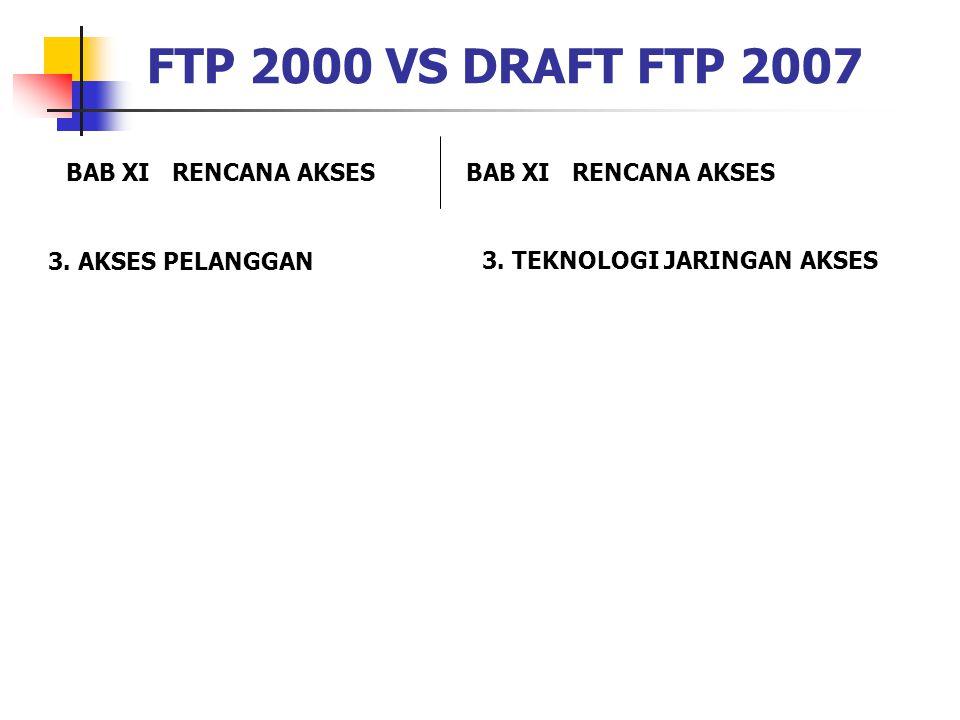 FTP 2000 VS DRAFT FTP 2007 BAB XI RENCANA AKSES BAB XI RENCANA AKSES