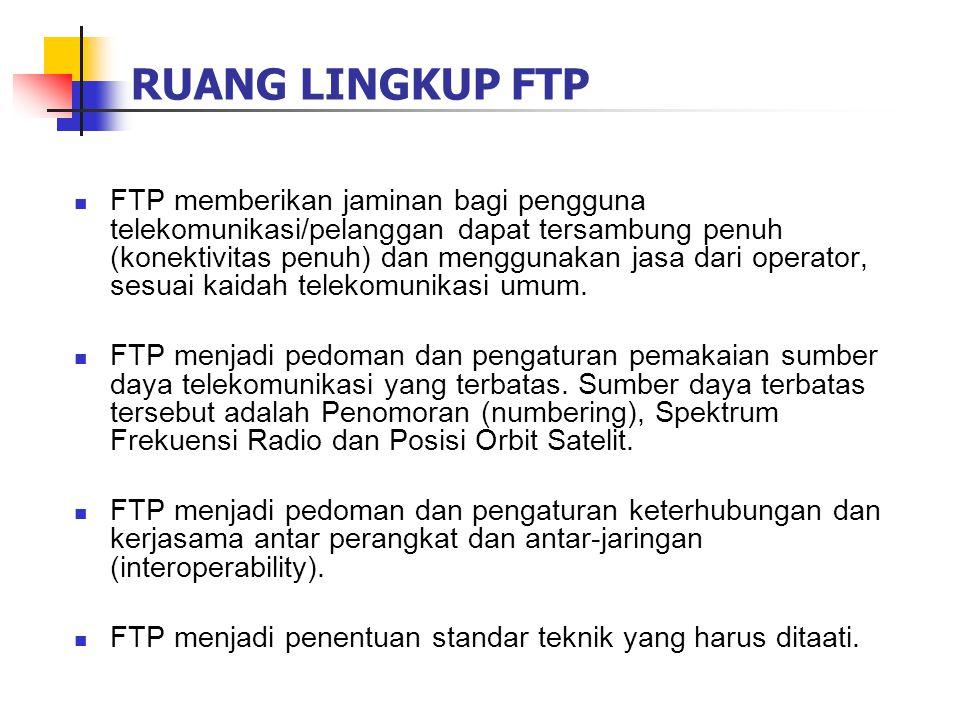 RUANG LINGKUP FTP