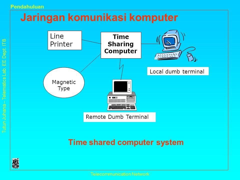 Time shared computer system