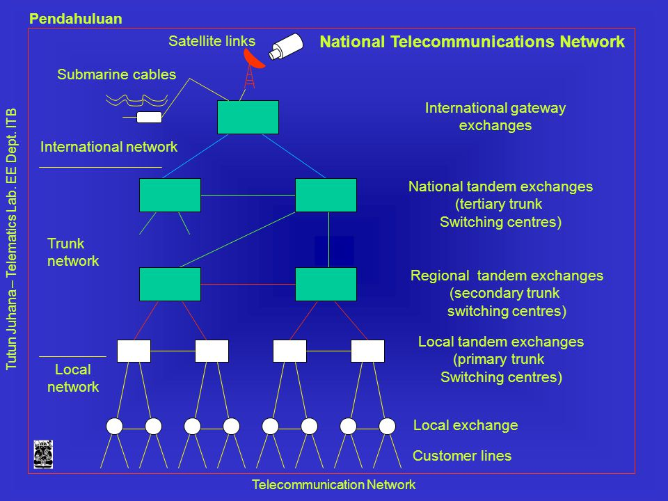National Telecommunications Network