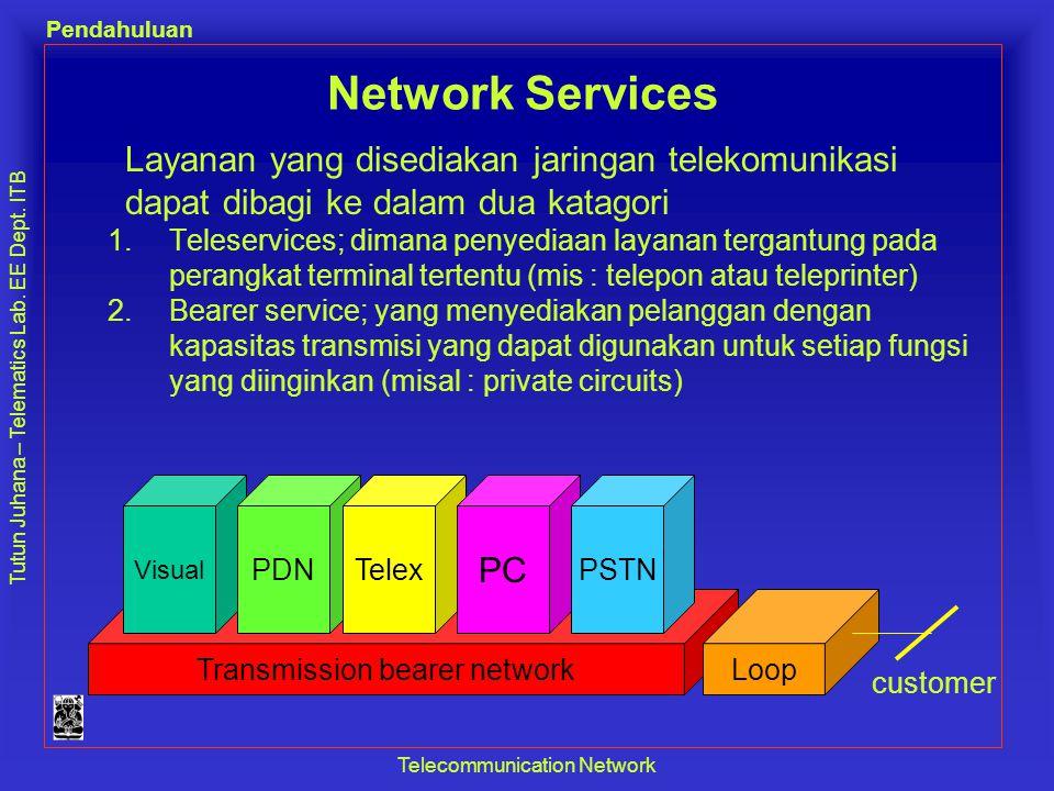 Network Services Layanan yang disediakan jaringan telekomunikasi dapat dibagi ke dalam dua katagori.