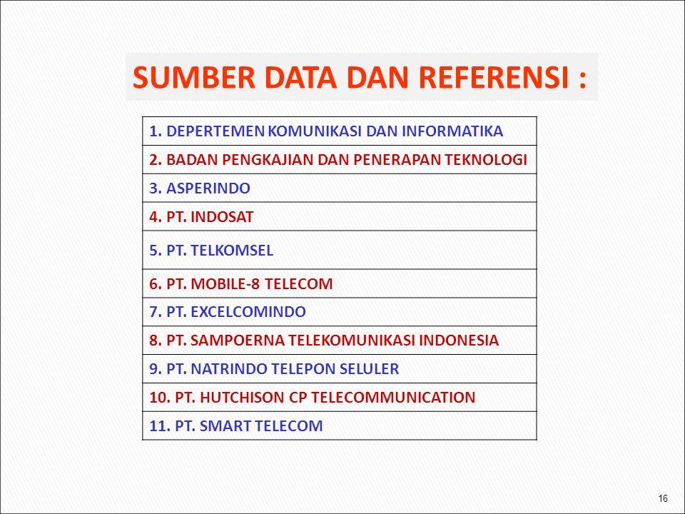 SUMBER DATA DAN REFERENSI :