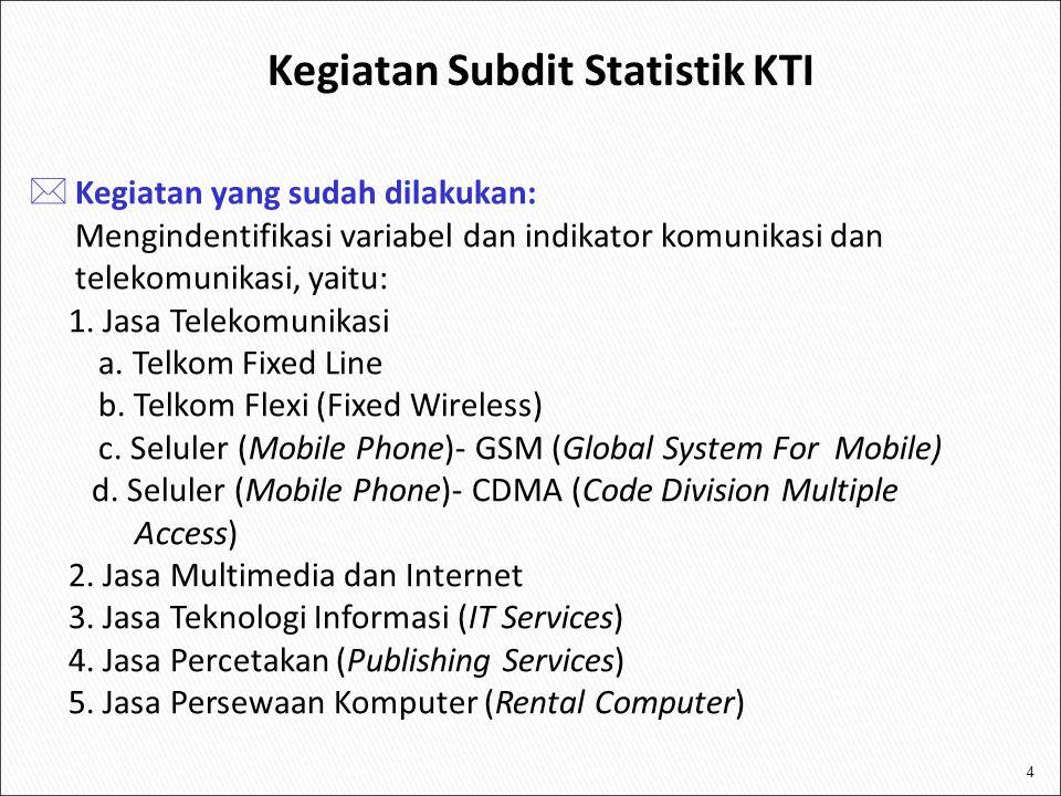 Kegiatan Subdit Statistik KTI