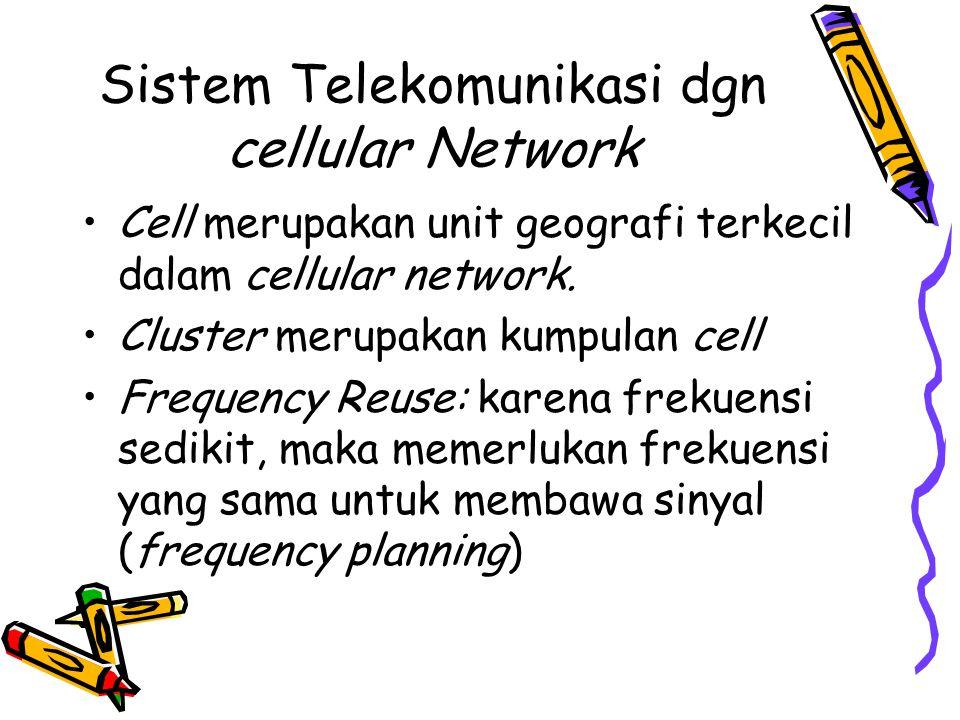 Sistem Telekomunikasi dgn cellular Network