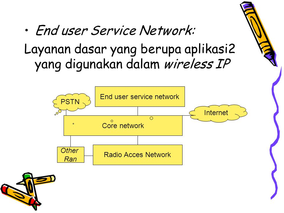 End user service network
