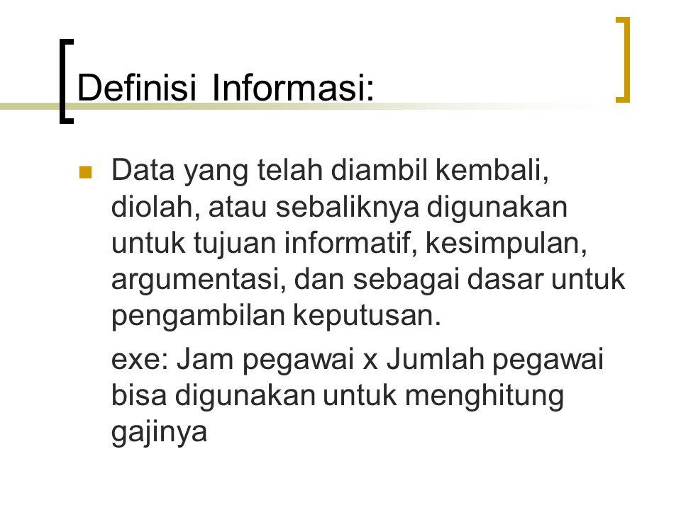 Definisi Informasi: