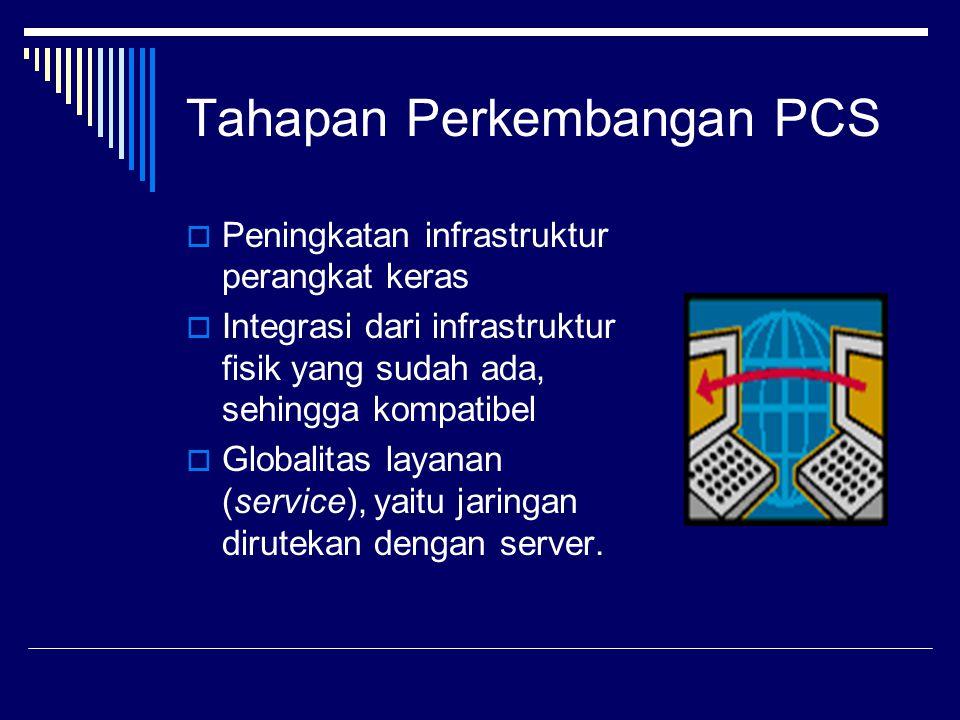 Tahapan Perkembangan PCS