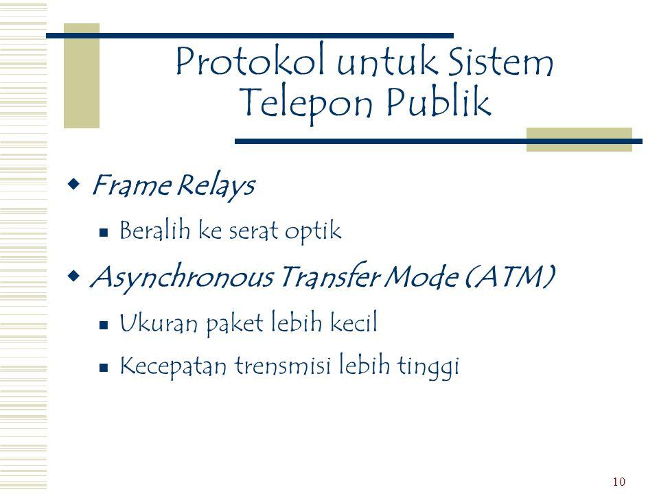 Protokol untuk Sistem Telepon Publik