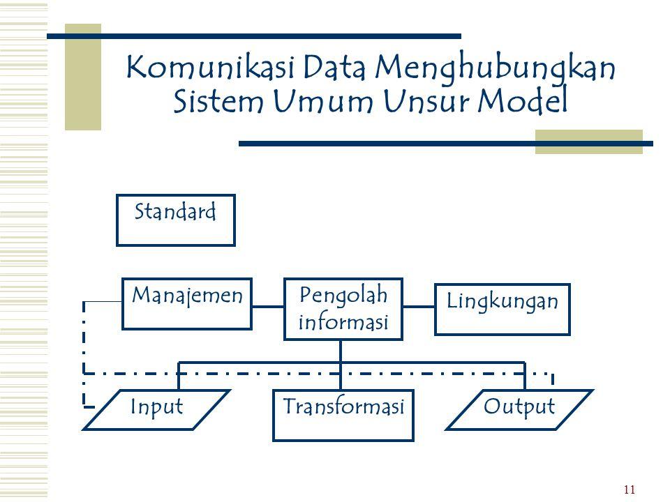 Komunikasi Data Menghubungkan Sistem Umum Unsur Model