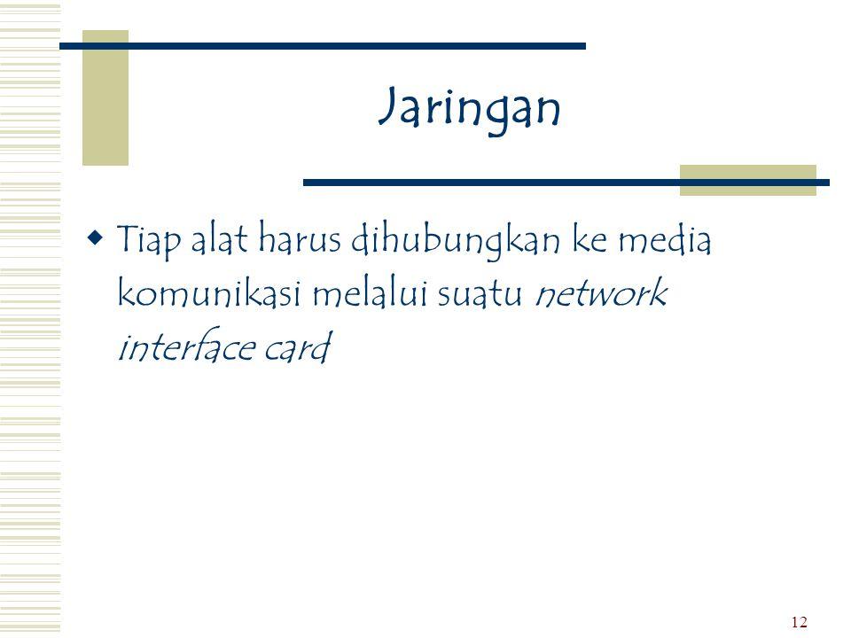 Jaringan Tiap alat harus dihubungkan ke media komunikasi melalui suatu network interface card