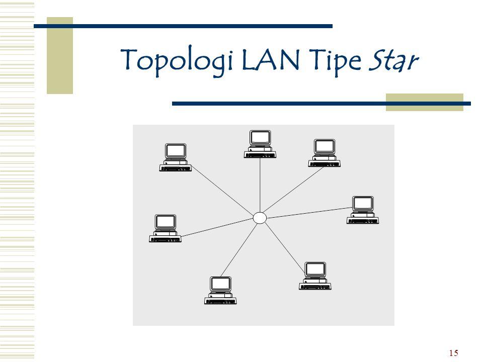 Topologi LAN Tipe Star