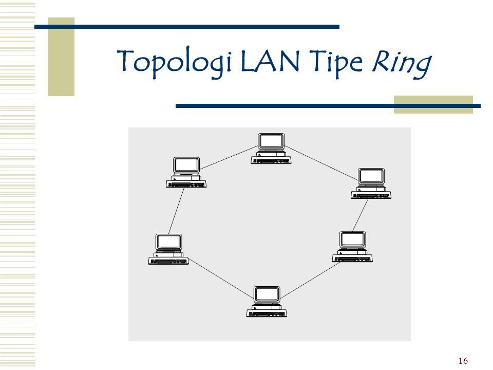 Topologi LAN Tipe Ring