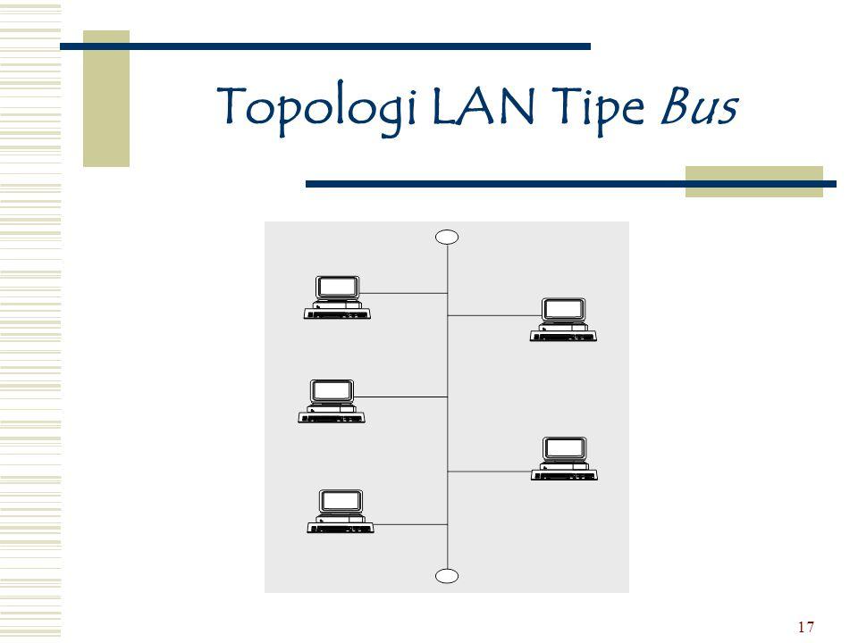 Topologi LAN Tipe Bus