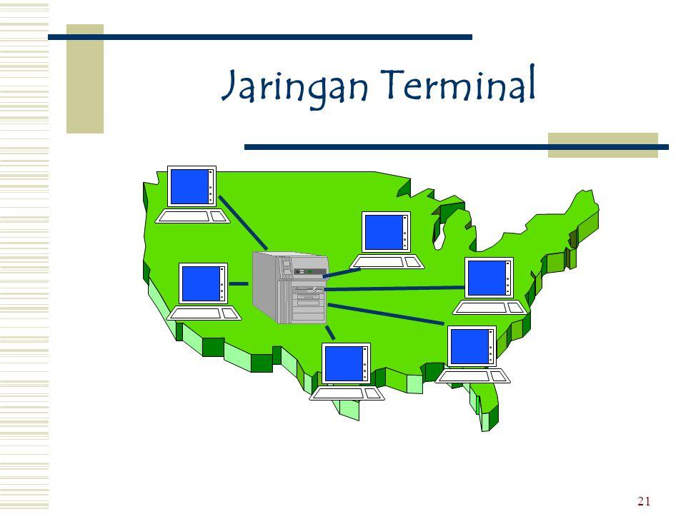 Jaringan Terminal