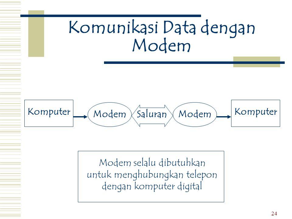 Komunikasi Data dengan Modem