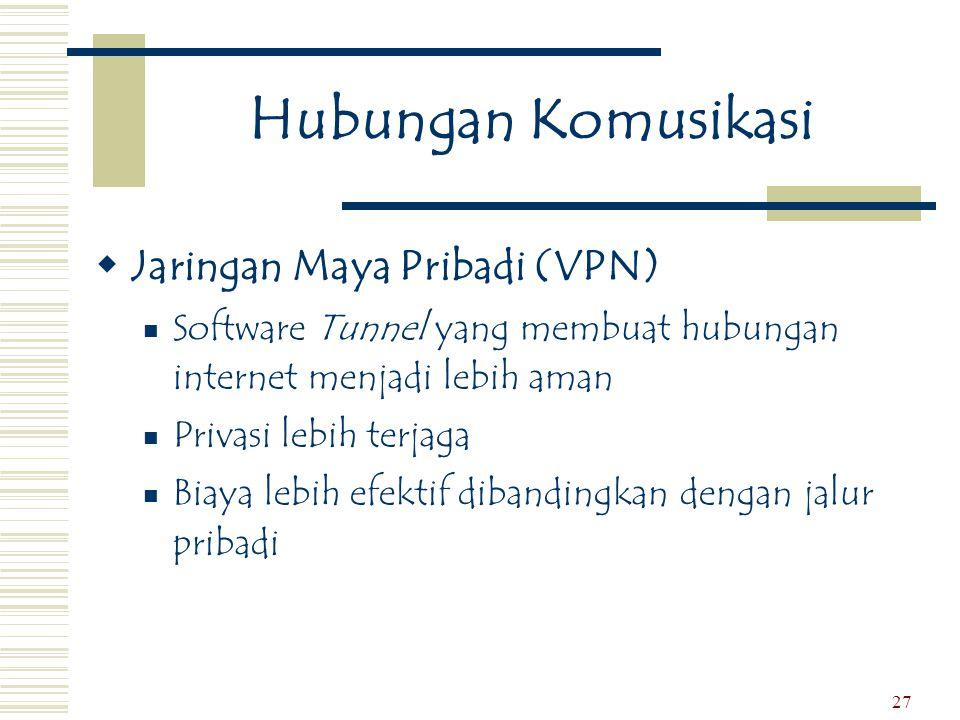 Hubungan Komusikasi Jaringan Maya Pribadi (VPN)