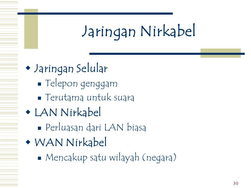 Jaringan Nirkabel Jaringan Selular LAN Nirkabel WAN Nirkabel