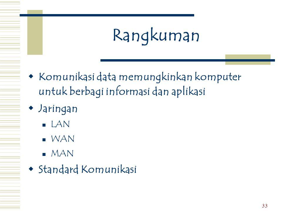 Rangkuman Komunikasi data memungkinkan komputer untuk berbagi informasi dan aplikasi. Jaringan. LAN.
