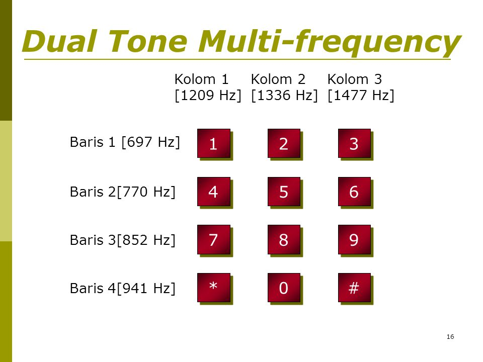 Dual Tone Multi-frequency