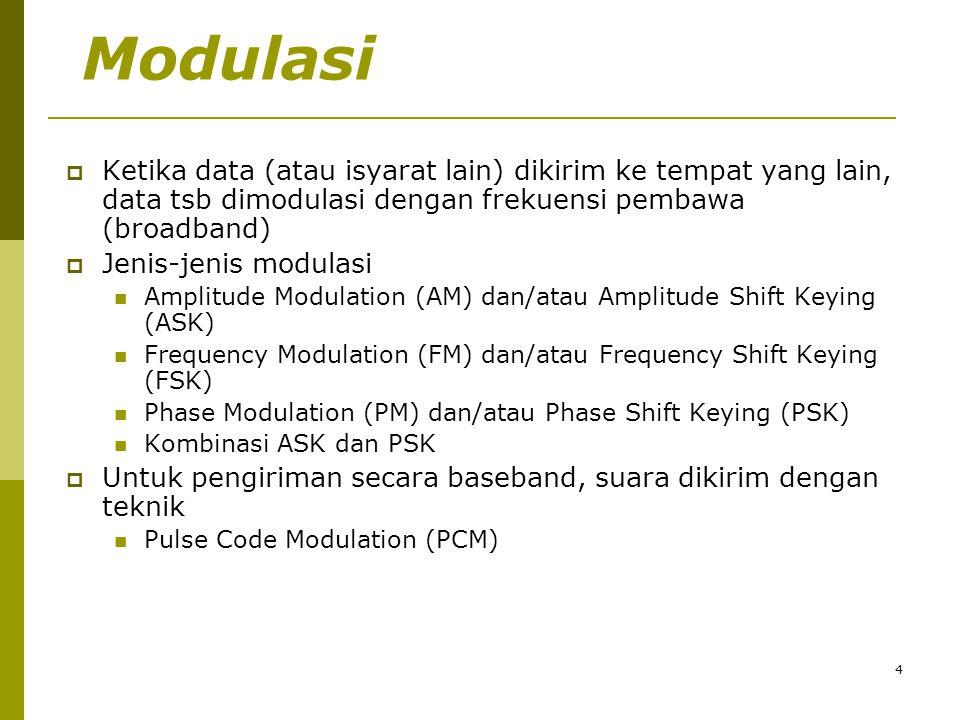Modulasi Ketika data (atau isyarat lain) dikirim ke tempat yang lain, data tsb dimodulasi dengan frekuensi pembawa (broadband)