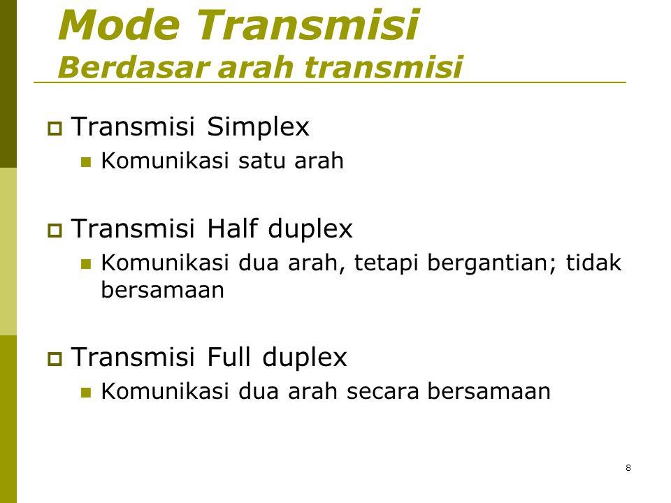 Mode Transmisi Berdasar arah transmisi