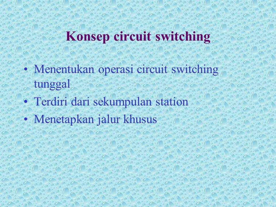 Konsep circuit switching