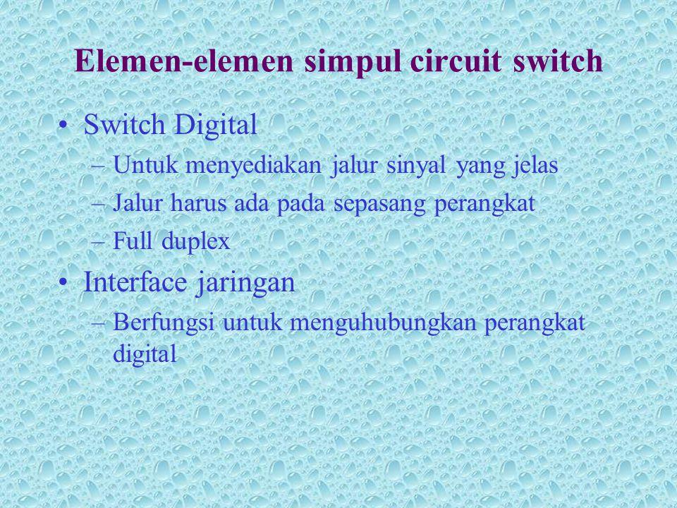 Elemen-elemen simpul circuit switch