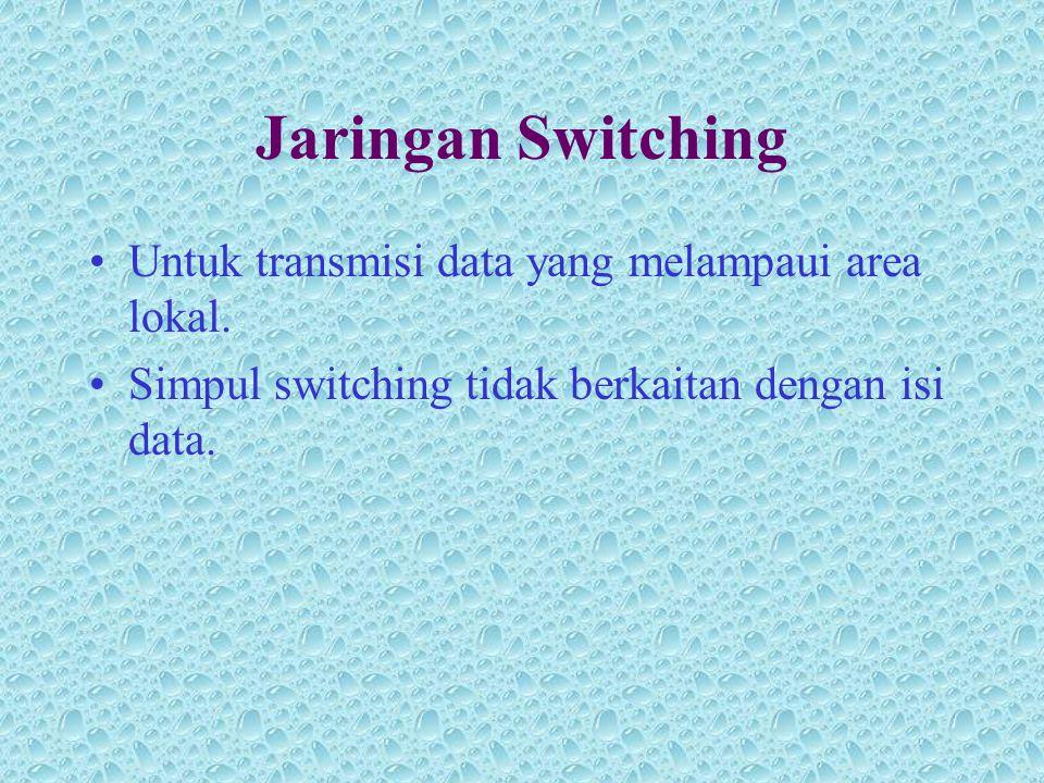 Jaringan Switching Untuk transmisi data yang melampaui area lokal.