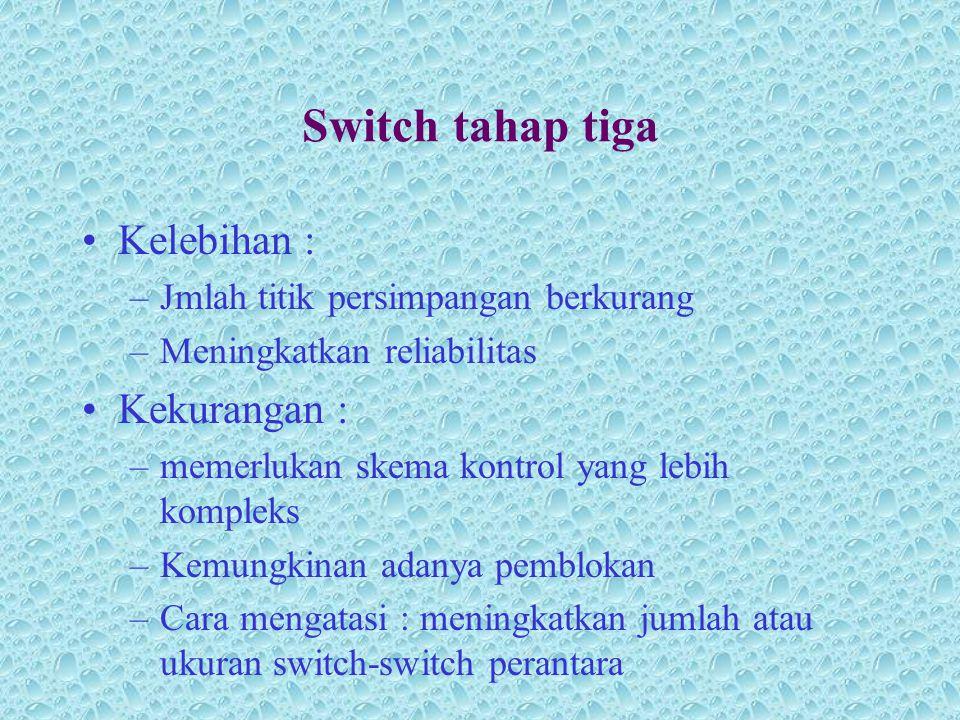 Switch tahap tiga Kelebihan : Kekurangan :