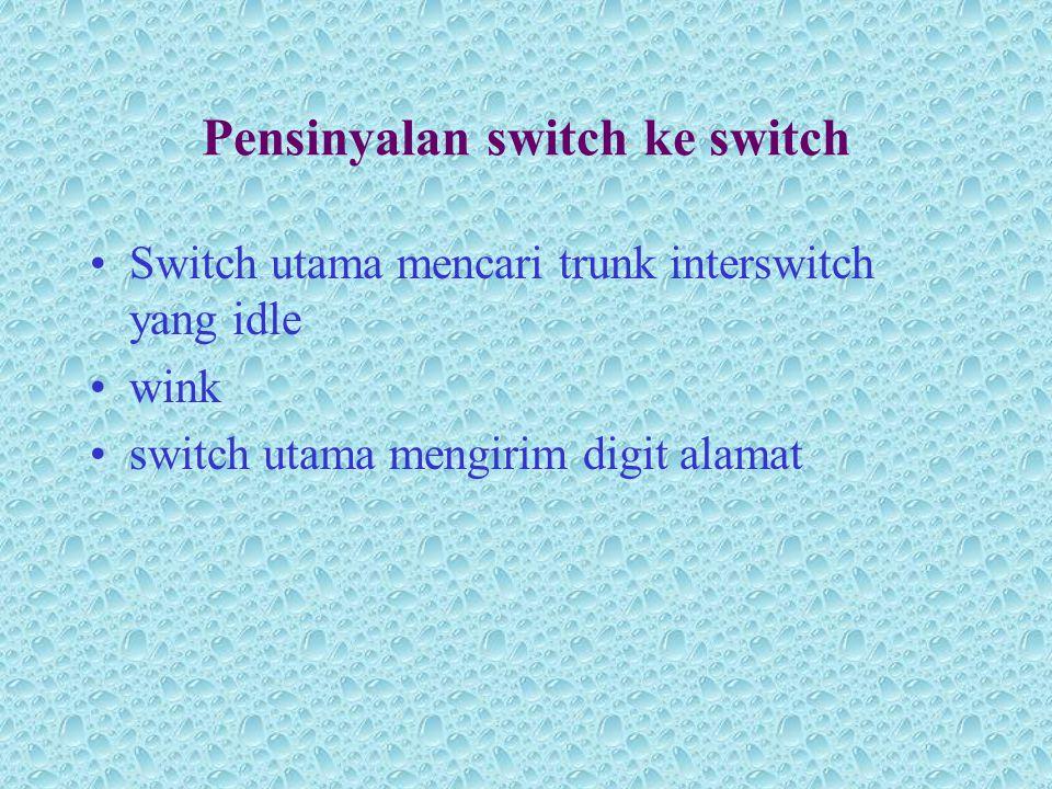 Pensinyalan switch ke switch