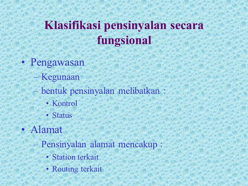 Klasifikasi pensinyalan secara fungsional