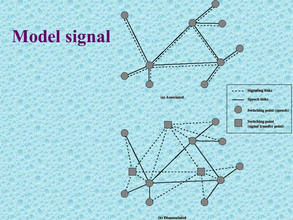 Model signal