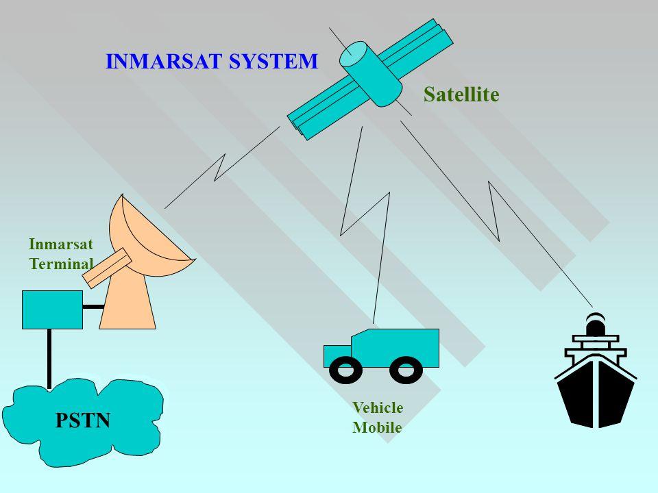 INMARSAT SYSTEM Satellite Inmarsat Terminal Vehicle Mobile PSTN